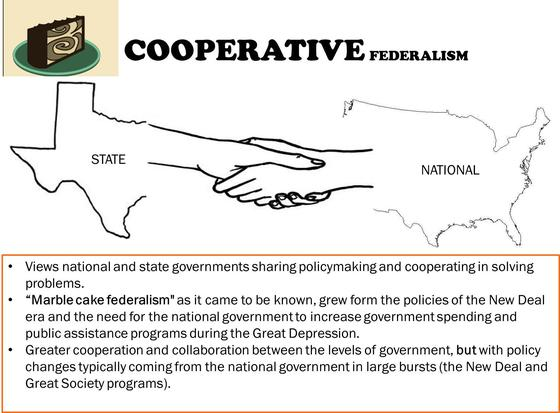 cooperative federalism Cooperative federalism lives on: grants in aid and fiscal federalism the cooperative relationship between the national and state governments is rooted in the system of transfer payments from the national government to lower levels of government, which is called fiscal federalism.